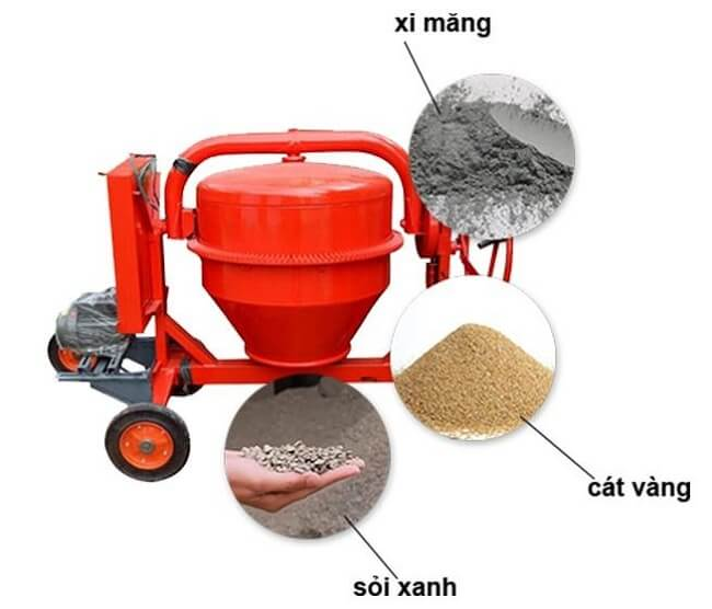 Tỉ lệ vàng trong phối trộn nguyên liệu sản xuất hàng rào bê tông ly tâm
